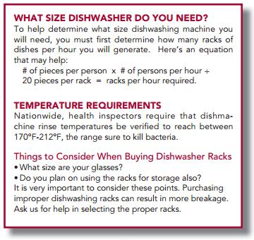 dishwasher info